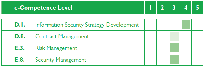 CCC Professional Cloud Security Manager   EXIN